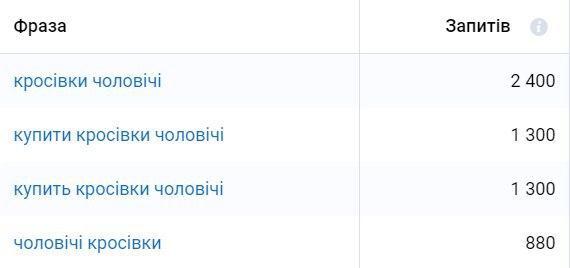 pro-title-ua